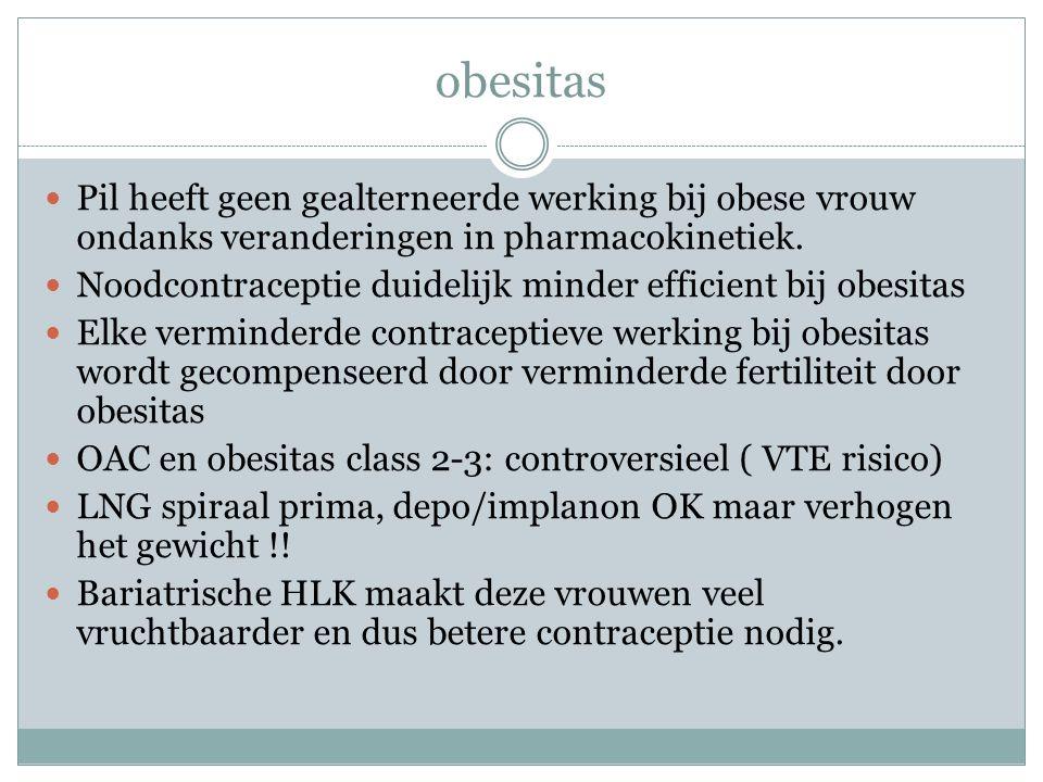 obesitas Pil heeft geen gealterneerde werking bij obese vrouw ondanks veranderingen in pharmacokinetiek. Noodcontraceptie duidelijk minder efficient b