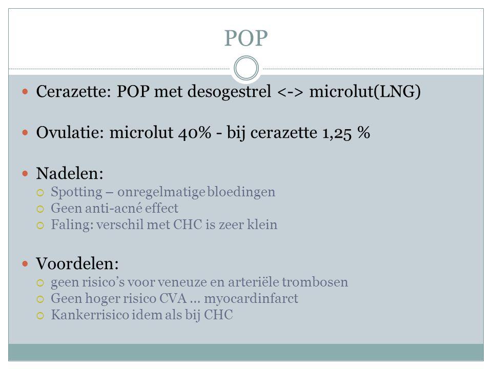 POP Cerazette: POP met desogestrel microlut(LNG) Ovulatie: microlut 40% - bij cerazette 1,25 % Nadelen:  Spotting – onregelmatige bloedingen  Geen anti-acné effect  Faling: verschil met CHC is zeer klein Voordelen:  geen risico's voor veneuze en arteriële trombosen  Geen hoger risico CVA … myocardinfarct  Kankerrisico idem als bij CHC
