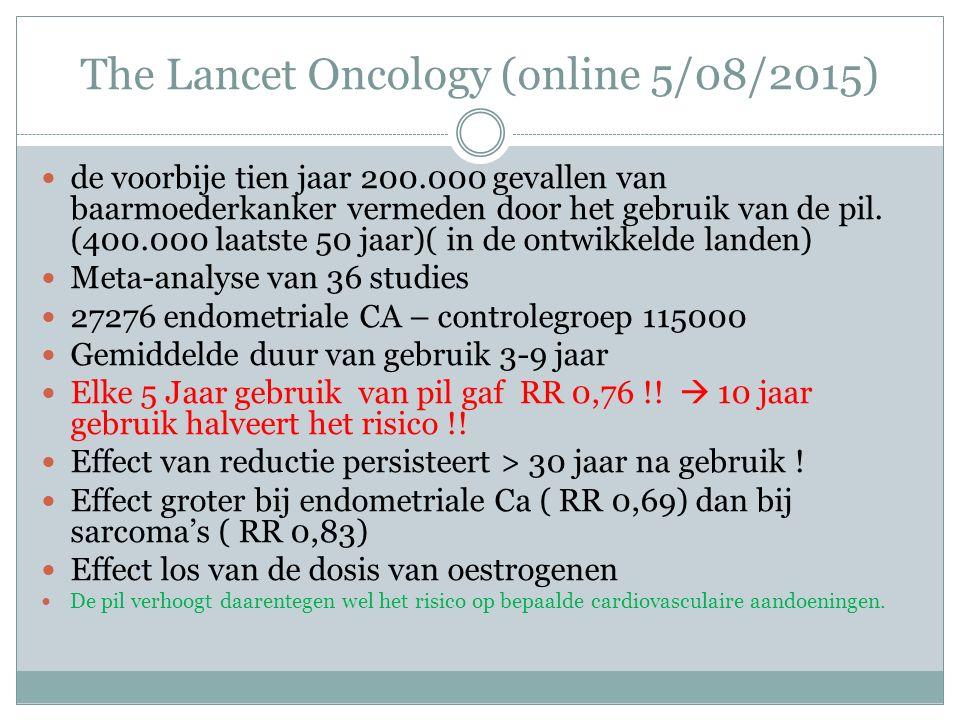 The Lancet Oncology (online 5/08/2015) de voorbije tien jaar 200.000 gevallen van baarmoederkanker vermeden door het gebruik van de pil. (400.000 laat