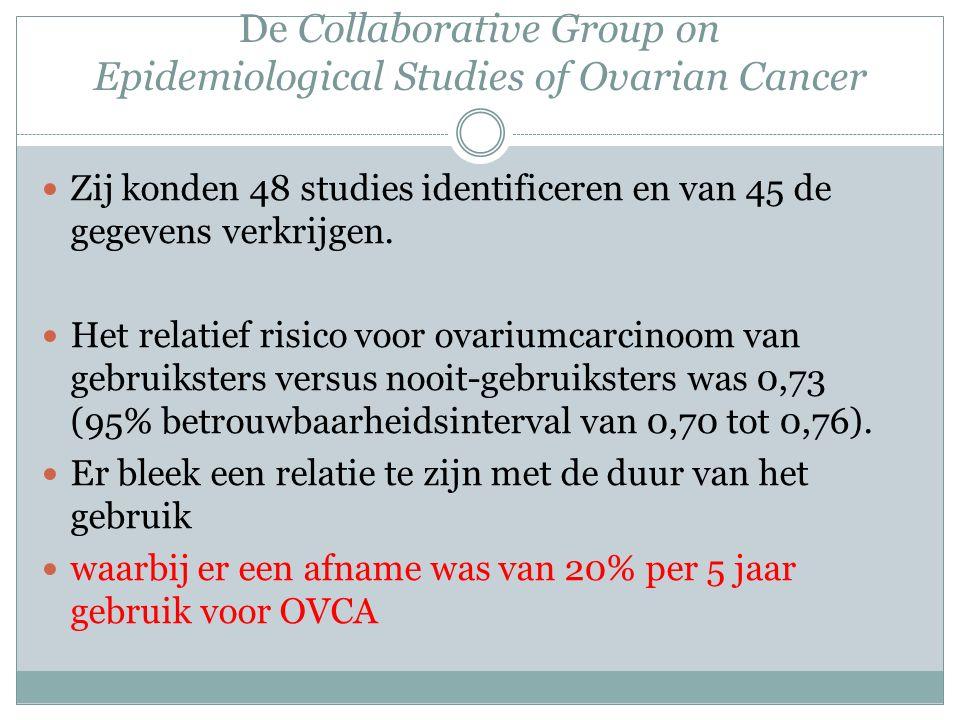 De Collaborative Group on Epidemiological Studies of Ovarian Cancer Zij konden 48 studies identificeren en van 45 de gegevens verkrijgen. Het relatief