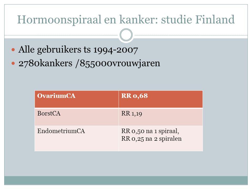 Hormoonspiraal en kanker: studie Finland Alle gebruikers ts 1994-2007 2780kankers /855000vrouwjaren OvariumCARR 0,68 BorstCARR 1,19 EndometriumCARR 0,50 na 1 spiraal, RR 0,25 na 2 spiralen