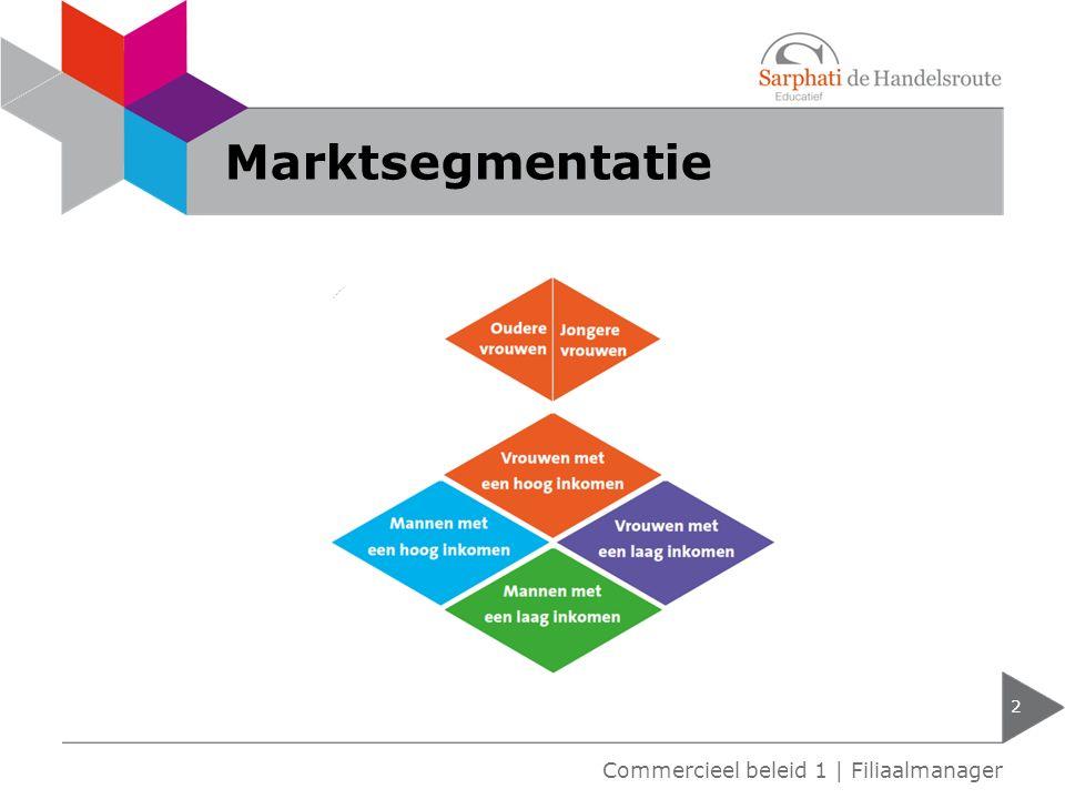 Marktsegmentatie 2 Commercieel beleid 1 | Filiaalmanager
