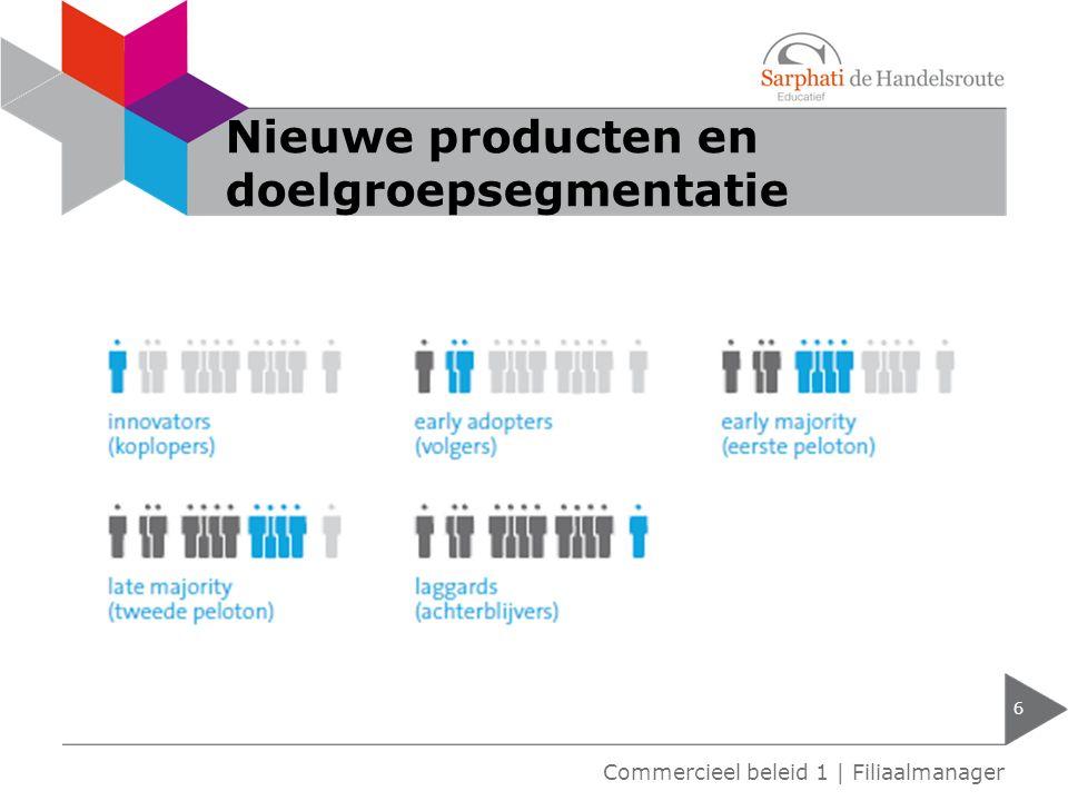 Nieuwe producten en doelgroepsegmentatie 6 Commercieel beleid 1 | Filiaalmanager