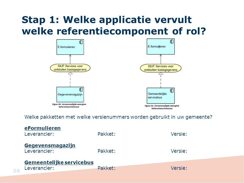 Stap 1: Welke applicatie vervult welke referentiecomponent of rol.