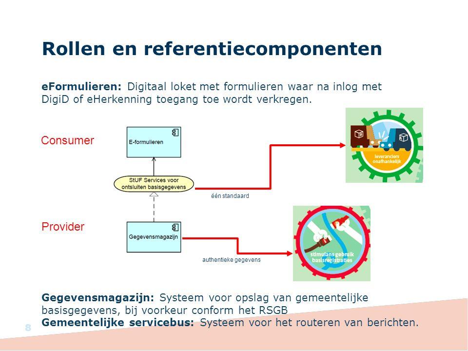 Rollen en referentiecomponenten 8 Gegevensmagazijn: Systeem voor opslag van gemeentelijke basisgegevens, bij voorkeur conform het RSGB Gemeentelijke servicebus: Systeem voor het routeren van berichten.