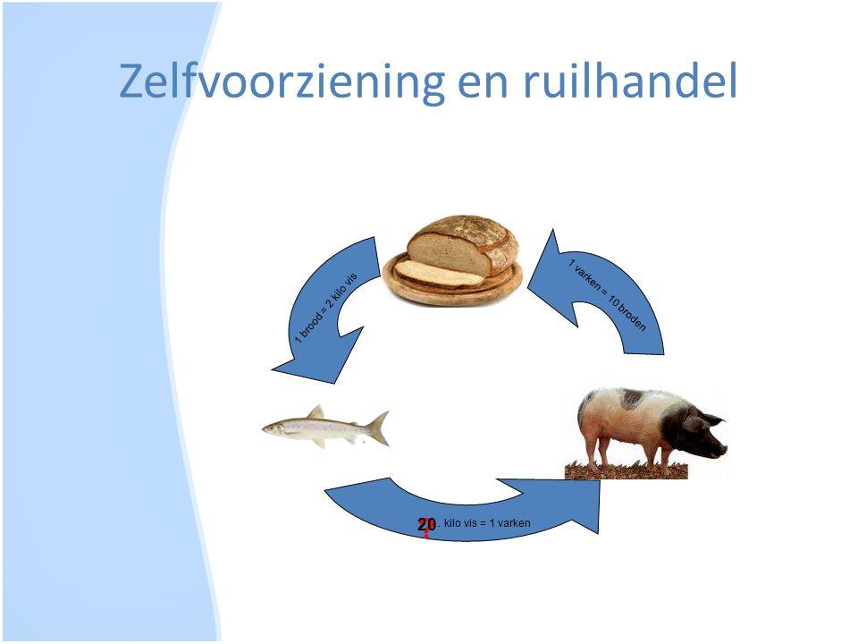 Zelfvoorziening en ruilhandel 1 varken = 10 broden 1 brood = 2 kilo vis … kilo vis = 1 varken ? 20