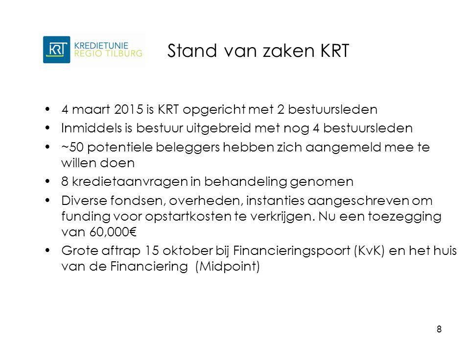 4 maart 2015 is KRT opgericht met 2 bestuursleden Inmiddels is bestuur uitgebreid met nog 4 bestuursleden ~50 potentiele beleggers hebben zich aangemeld mee te willen doen 8 kredietaanvragen in behandeling genomen Diverse fondsen, overheden, instanties aangeschreven om funding voor opstartkosten te verkrijgen.