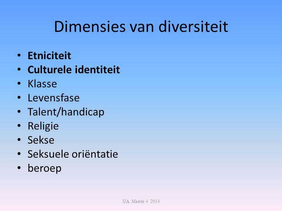 Dimensies van diversiteit Etniciteit Culturele identiteit Klasse Levensfase Talent/handicap Religie Sekse Seksuele oriëntatie beroep UA Master 4 2014