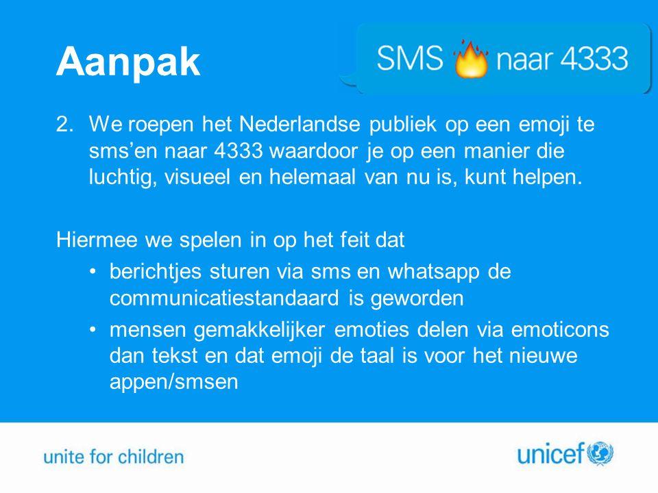 Aanpak 2.We roepen het Nederlandse publiek op een emoji te sms'en naar 4333 waardoor je op een manier die luchtig, visueel en helemaal van nu is, kunt