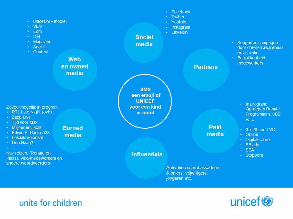 Wat er ook gebeurt in een land, het is nooit de schuld van de kinderen. ~ Claudia de Breij (UNICEF ambassadeur)