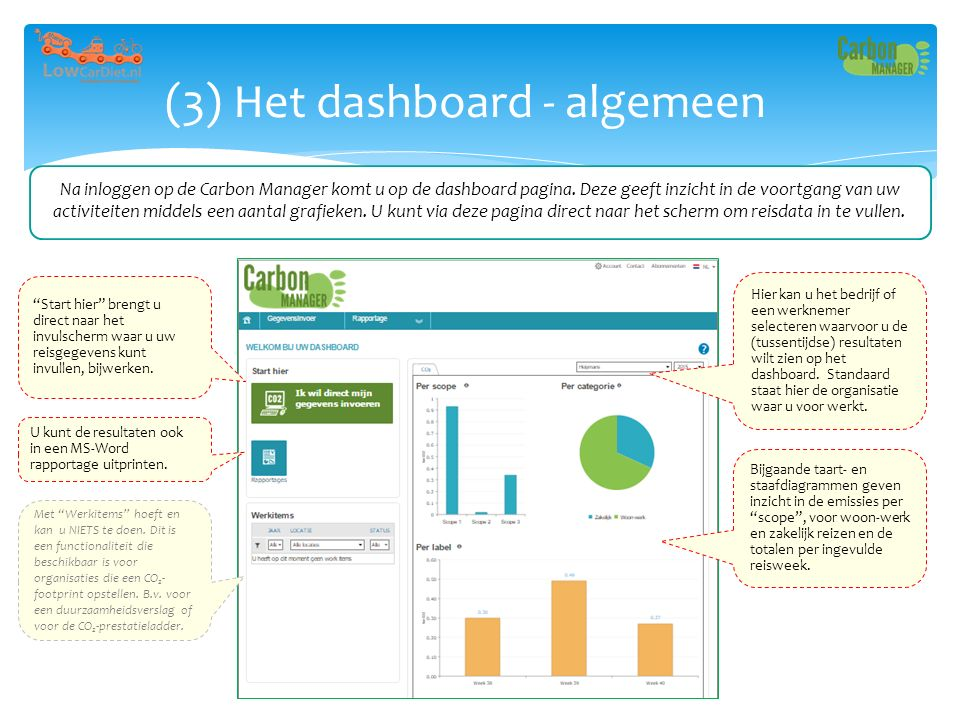 (3) Het dashboard - algemeen Hier kan u het bedrijf of een werknemer selecteren waarvoor u de (tussentijdse) resultaten wilt zien op het dashboard. St