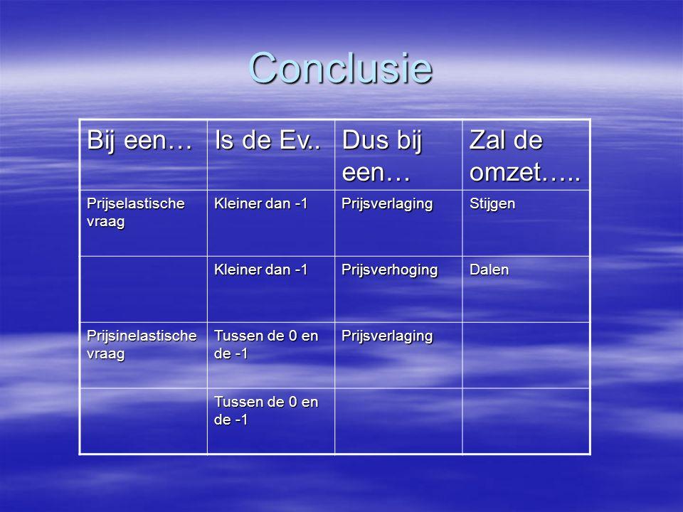 Conclusie Bij een… Is de Ev.. Dus bij een… Zal de omzet…..
