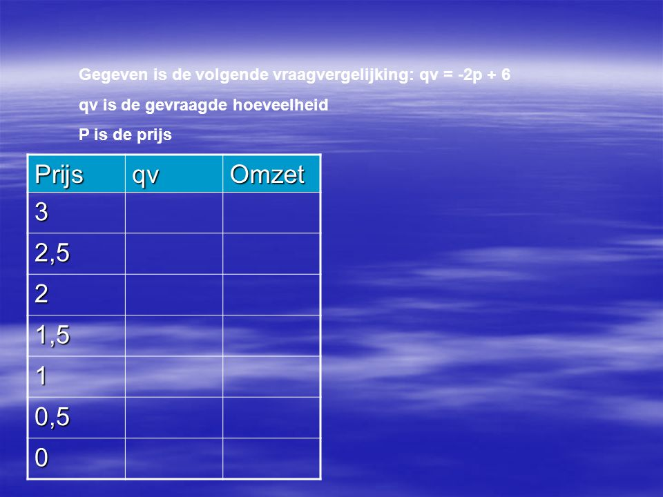 Gegeven is de volgende vraagvergelijking: qv = -2p + 6 qv is de gevraagde hoeveelheid P is de prijs PrijsqvOmzet 3 2,5 2 1,5 1 0,5 0