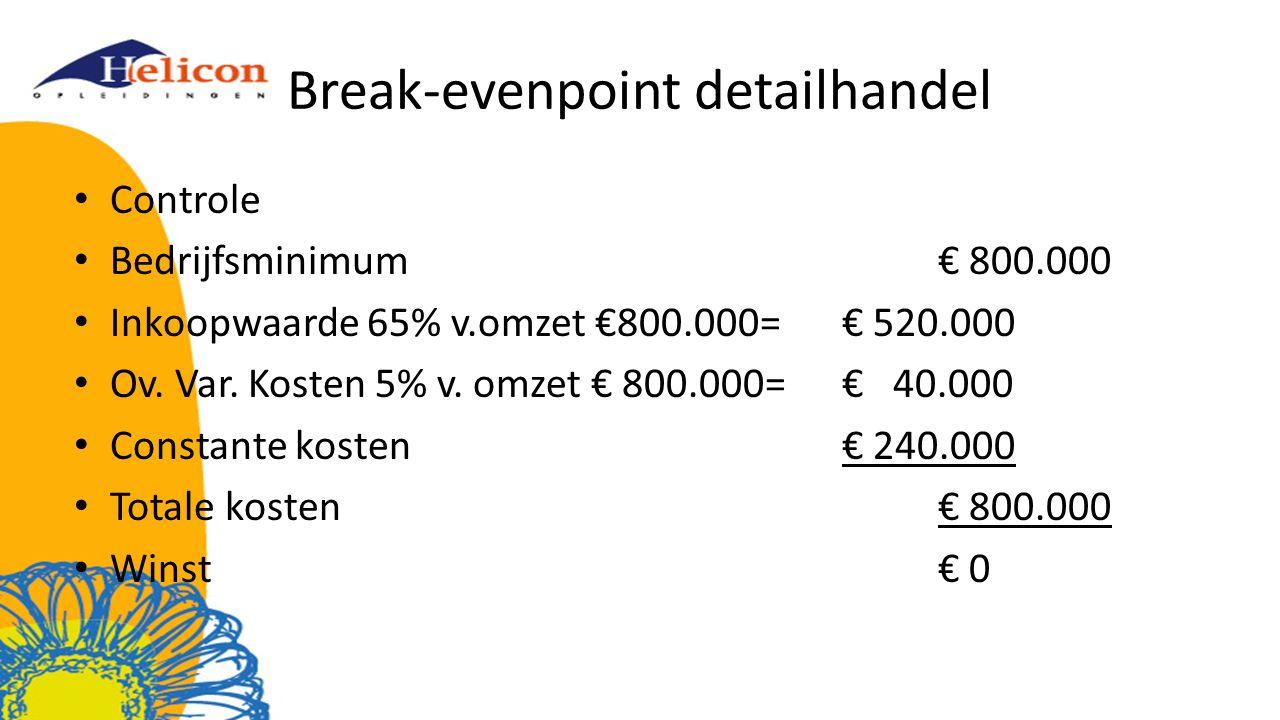 Break-evenpoint detailhandel Controle Bedrijfsminimum€ 800.000 Inkoopwaarde 65% v.omzet €800.000= € 520.000 Ov. Var. Kosten 5% v. omzet € 800.000= € 4
