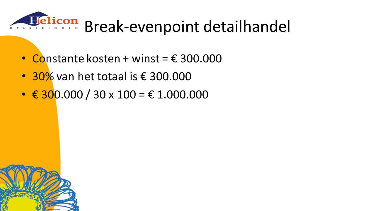 Break-evenpoint detailhandel Constante kosten + winst = € 300.000 30% van het totaal is € 300.000 € 300.000 / 30 x 100 = € 1.000.000