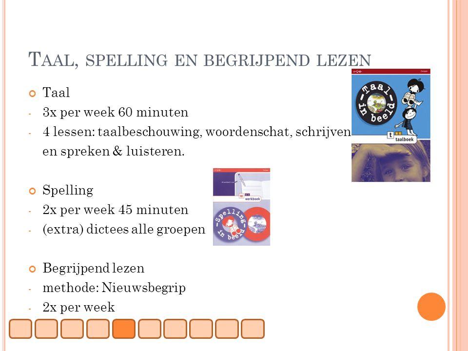 T AAL, SPELLING EN BEGRIJPEND LEZEN Taal - 3x per week 60 minuten - 4 lessen: taalbeschouwing, woordenschat, schrijven en spreken & luisteren.