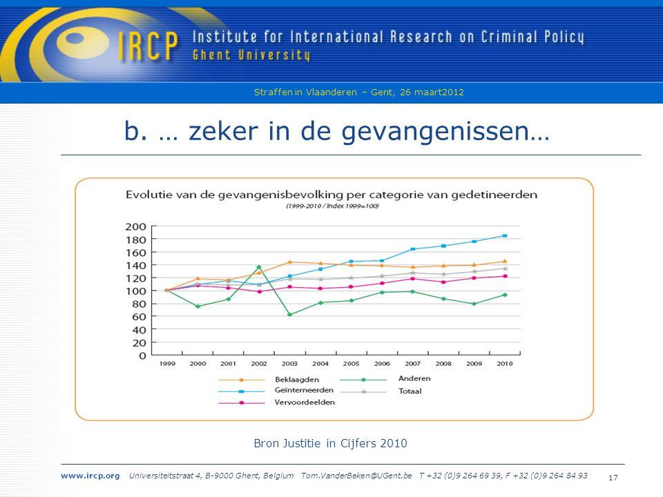 www.ircp.org Universiteitstraat 4, B-9000 Ghent, Belgium Tom.VanderBeken@UGent.be T +32 (0)9 264 69 39, F +32 (0)9 264 84 93 Straffen in Vlaanderen – Gent, 26 maart2012 17 b.