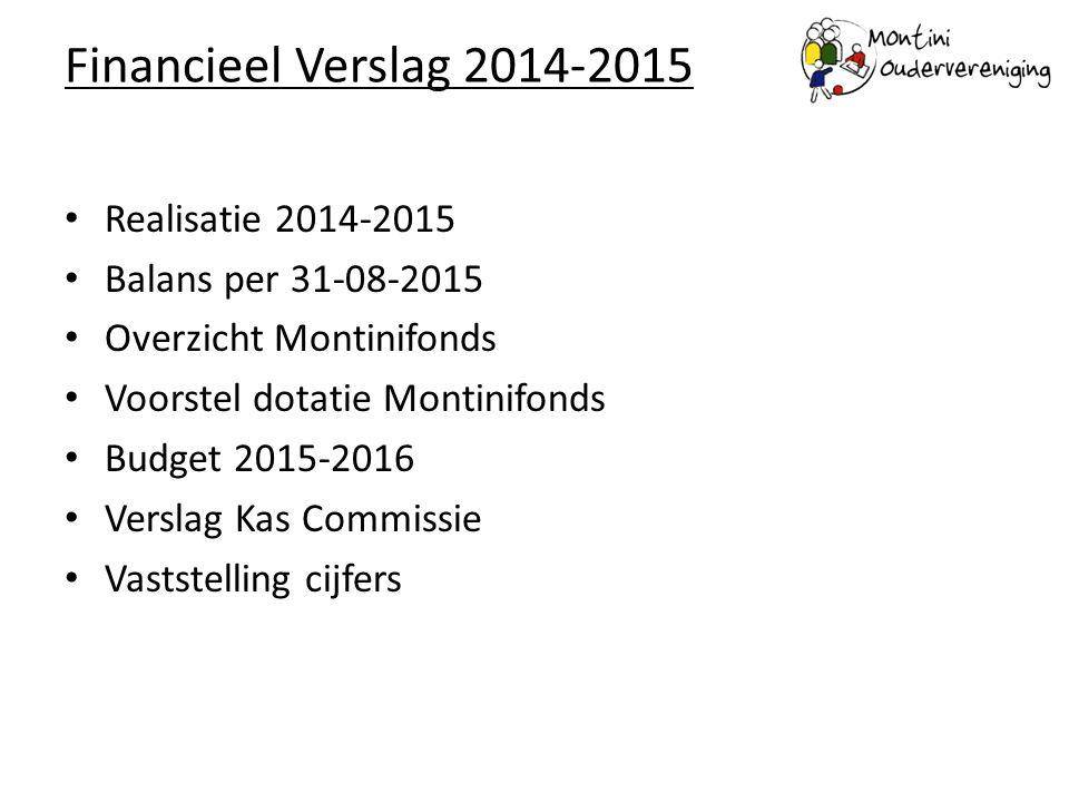 Realisatie 2014-2015 & Budget RESULTATENREKENING 2014-2015 Realisatie Budget Verschil Budget 15´16 Inkomsten Ouderbijdrage € 13.503,00 € 13.500,00 € 3,00 € 12.500,00 Vergoeding continurooster t Sticht € 2.100,00 € - Vergoeding zakelijke kosten t Sticht € - € 265,00 € -265,00 € 250,00 Rente € 269,07 € 300,00 € -30,93 € 250,00 Totaal inkomsten € 15.872,07 € 16.165,00 € -292,93 € 13.000,00 Uitgaven Sinterklaas € 1.472,00 € 1.750,00 € -278,00 € 2.000,00 Kerst € 2.086,22 € 2.500,00 € -413,78 € 2.000,00 Excursies en projecten OB-MB-BB € 1.270,65 € 1.500,00 € -229,35 € 2.000,00 Carnaval € 67,60 € 50,00 € 17,60 € 100,00 Pasen € - € 100,00 € -100,00 € 50,00 St Maarten € - € 100,00 € -100,00 € 50,00 Avond4daagse € 325,85 € 350,00 € -24,15 € 350,00 Eindactiviteiten groep 8 € - € 350,00 € -350,00 € 300,00 Bovenbouwkamp € 1.363,01 € 1.500,00 € -136,99 € 1.500,00 Eindfeest € 4.904,15 € 6.000,00 € -1.095,85 € 6.000,00 Catering / ouderactiviteiten € - € 300,00 € -300,00 € 200,00 Cadeaus verjaardagen / jubilea / afscheid € 228,40 € 300,00 € -71,60 € 300,00 Sportactiviteiten € - € 400,00 € -400,00 € 250,00 Bankkosten € 128,51 € 100,00 € 28,51 € 150,00 Onvoorzien € 18,00 € 300,00 € -282,00 € 300,00 Zakelijke kosten € 266,37 € 350,00 € -83,63 € 300,00 Kosten continurooster € 1.776,10 € 2.100,00 € -323,90 € - Totaal uitgaven € 13.906,86 € 18.050,00 € -4.143,14 € 15.850,00 Exploitatieresultaat € 1.965,21 € -1.885,00 € 3.850,21 € -2.850,00