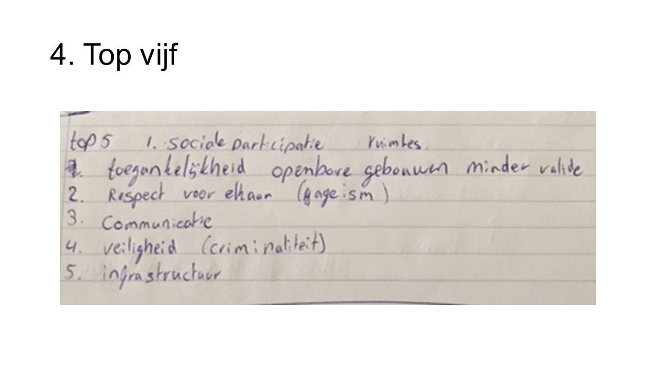 5.De checklist 1.
