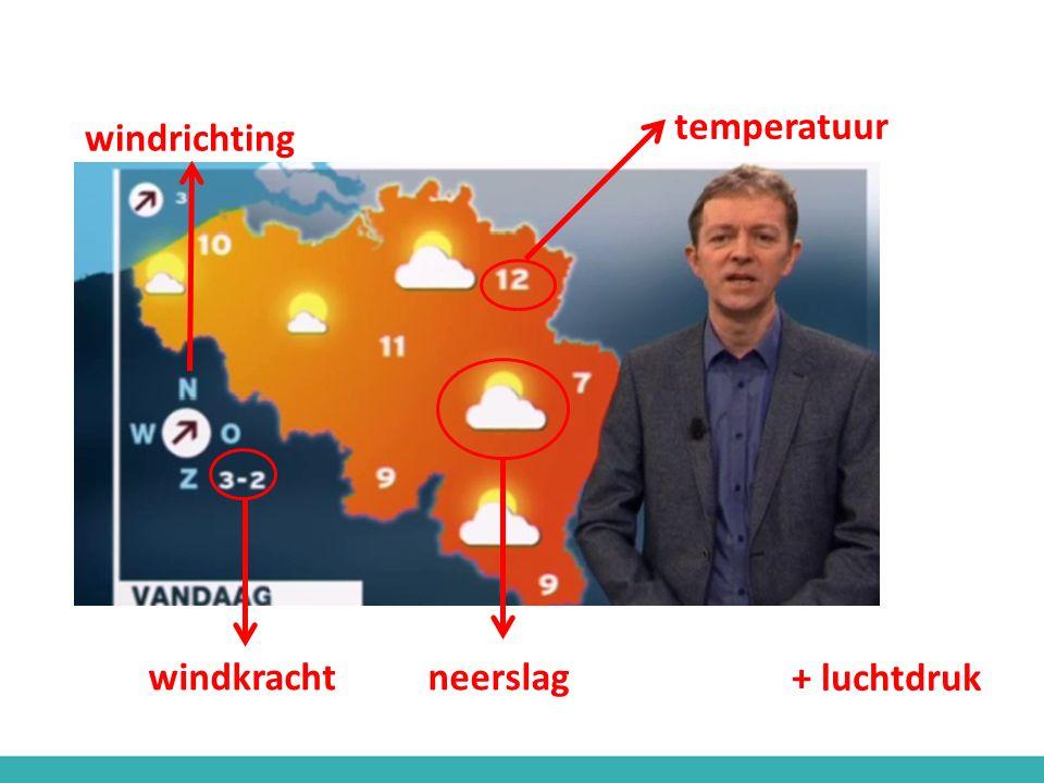 temperatuur windrichting windkrachtneerslag + luchtdruk