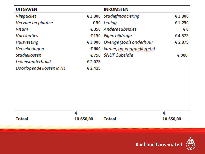 Voorbereiding Universiteit kiezen Aanmelding en deadlines Financiën Visa