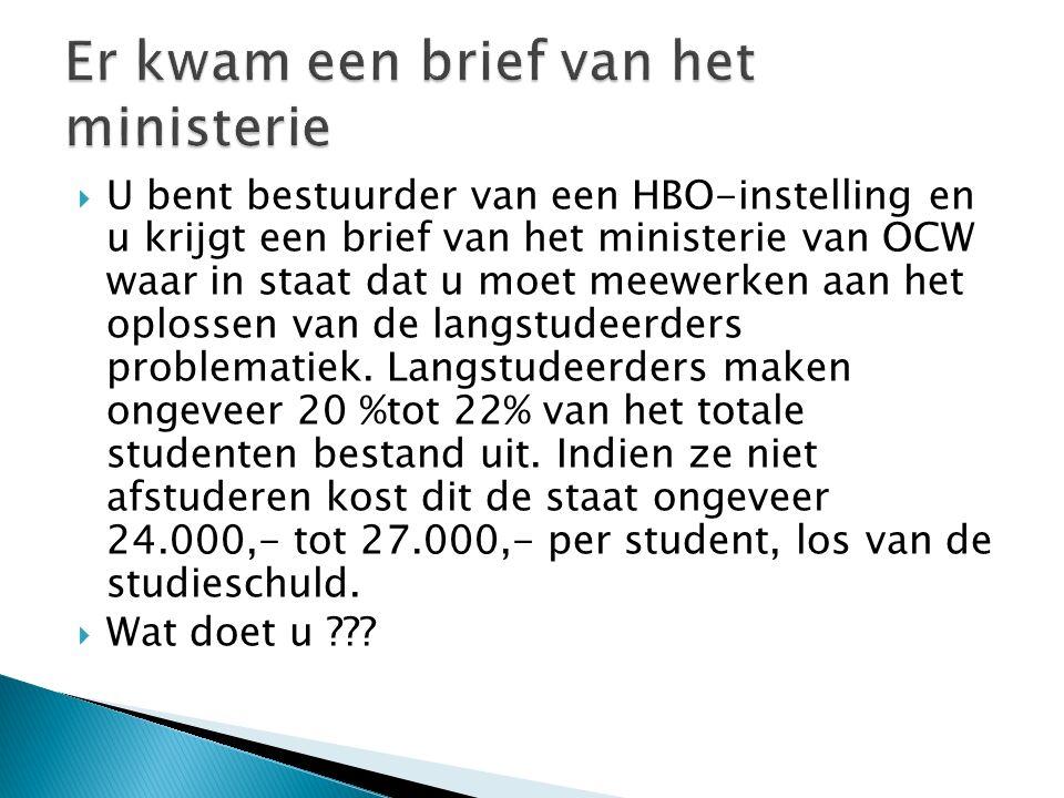  U bent bestuurder van een HBO-instelling en u krijgt een brief van het ministerie van OCW waar in staat dat u moet meewerken aan het oplossen van de