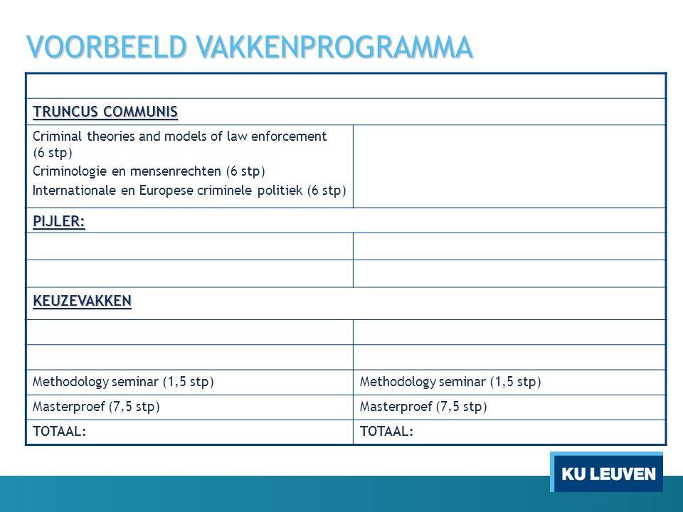 VOORBEELD VAKKENPROGRAMMA TRUNCUS COMMUNIS Criminal theories and models of law enforcement (6 stp) Criminologie en mensenrechten (6 stp) Internationale en Europese criminele politiek (6 stp) PIJLER: KEUZEVAKKEN Methodology seminar (1,5 stp) Masterproef (7,5 stp) TOTAAL: