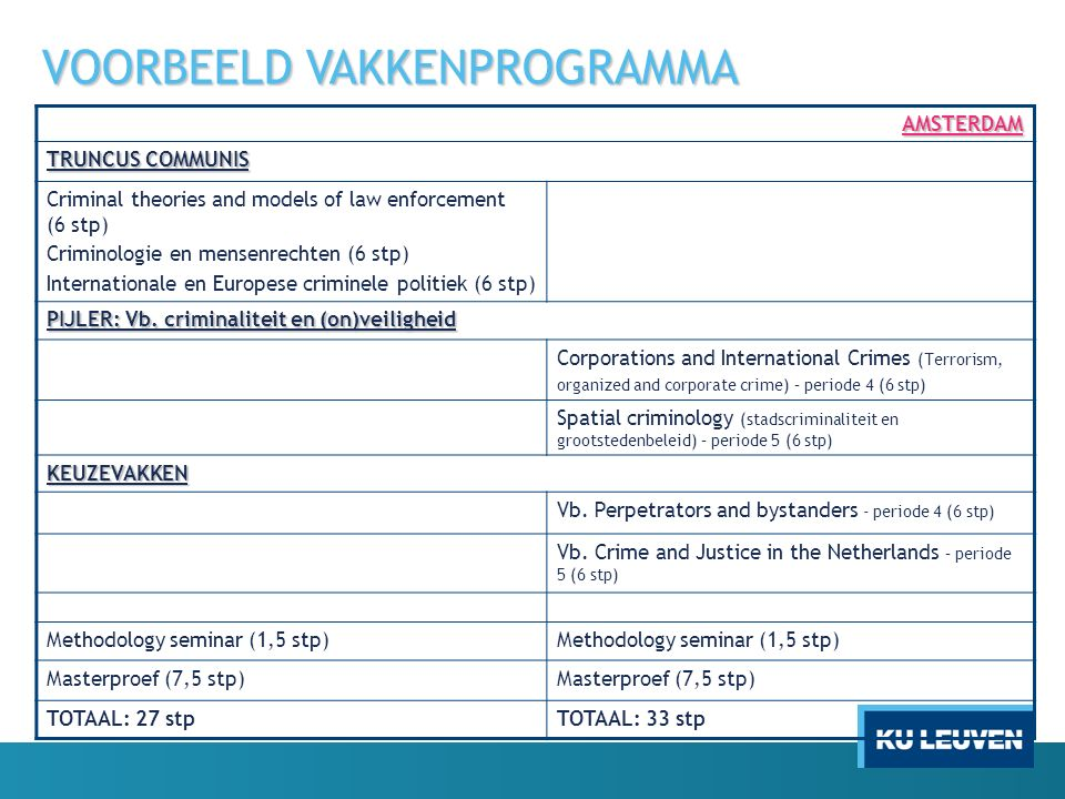 VOORBEELD VAKKENPROGRAMMA AMSTERDAM TRUNCUS COMMUNIS Criminal theories and models of law enforcement (6 stp) Criminologie en mensenrechten (6 stp) Internationale en Europese criminele politiek (6 stp) PIJLER: Vb.