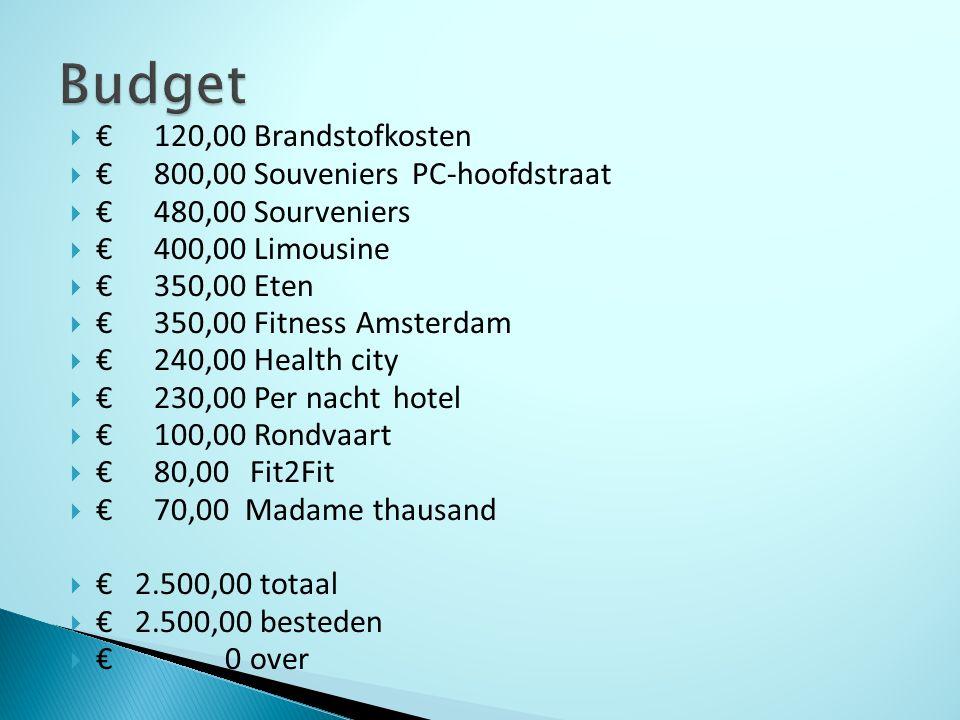  €120,00 Brandstofkosten  € 800,00 Souveniers PC-hoofdstraat  €480,00 Sourveniers  €400,00 Limousine  €350,00 Eten  €350,00 Fitness Amsterdam 