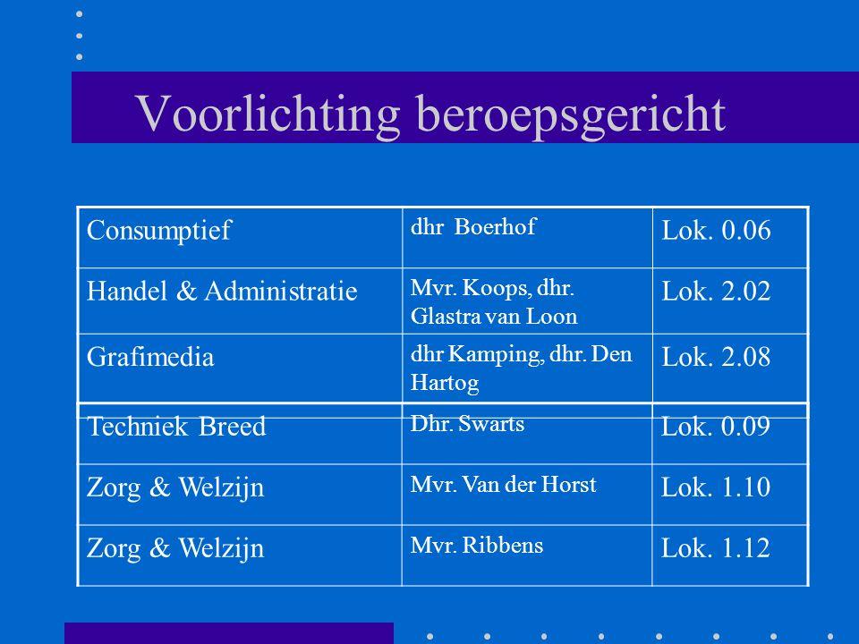 Voorlichting beroepsgericht Consumptief dhr Boerhof Lok. 0.06 Handel & Administratie Mvr. Koops, dhr. Glastra van Loon Lok. 2.02 Grafimedia dhr Kampin