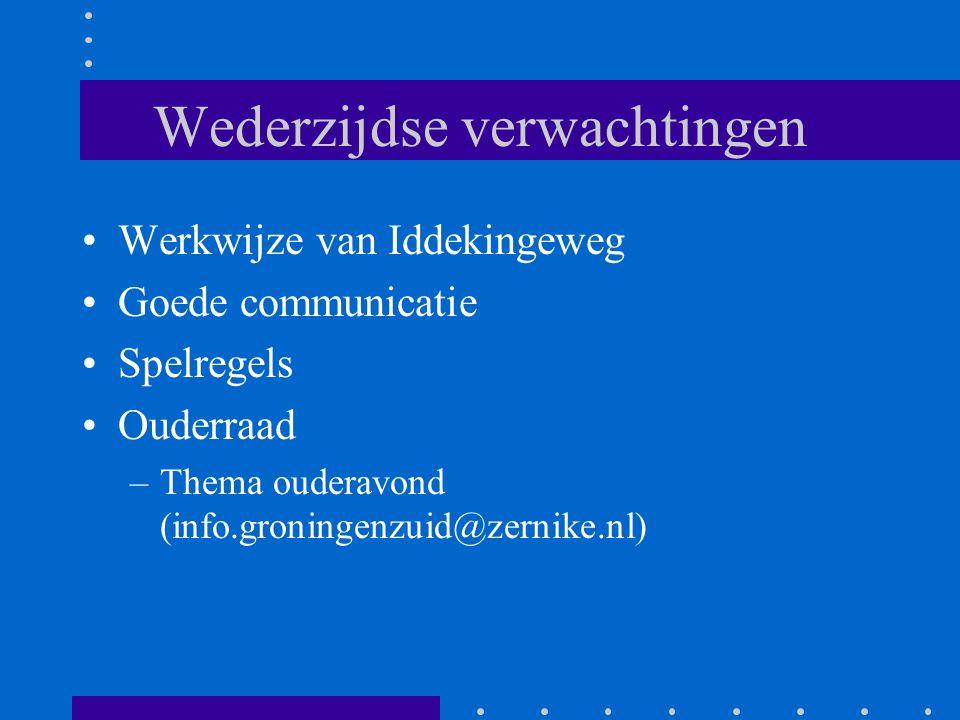 Wederzijdse verwachtingen Werkwijze van Iddekingeweg Goede communicatie Spelregels Ouderraad –Thema ouderavond (info.groningenzuid@zernike.nl)
