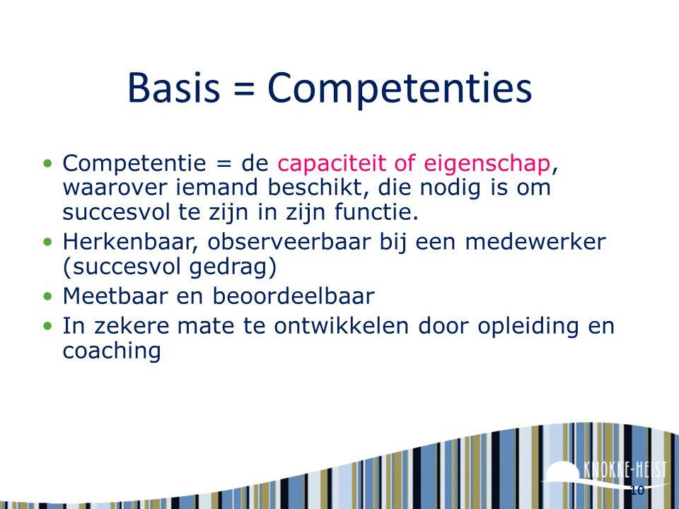 10 Basis = Competenties Competentie = de capaciteit of eigenschap, waarover iemand beschikt, die nodig is om succesvol te zijn in zijn functie.