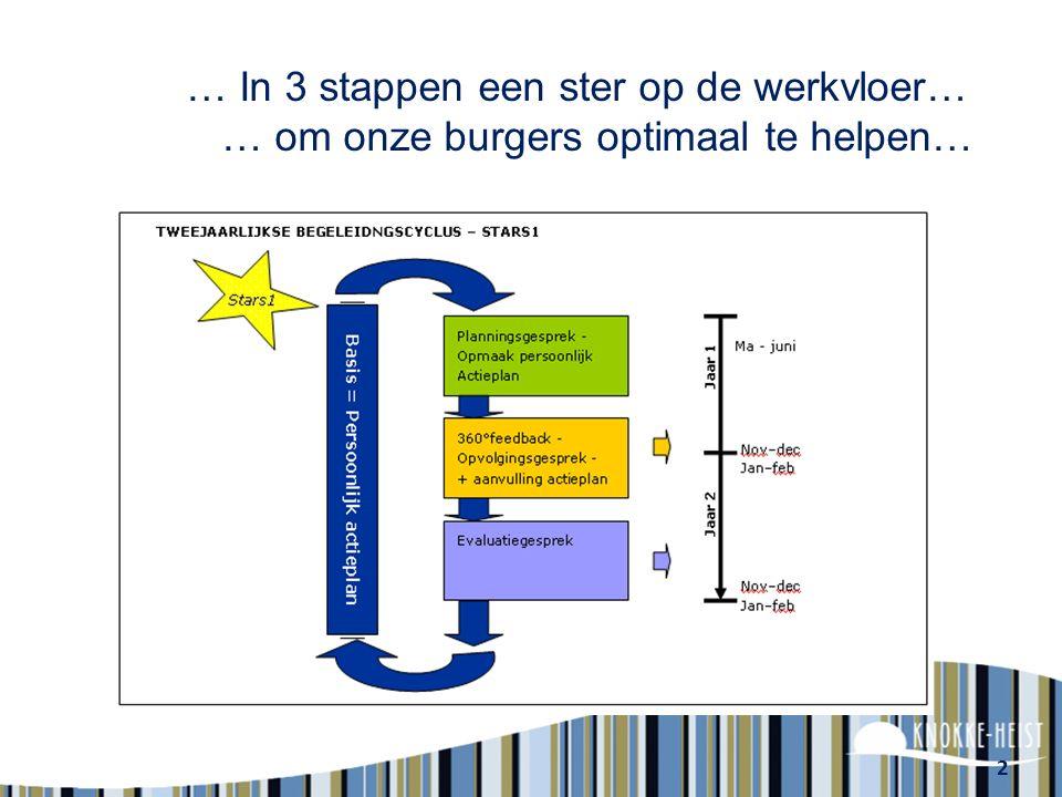 2 … In 3 stappen een ster op de werkvloer… … om onze burgers optimaal te helpen…