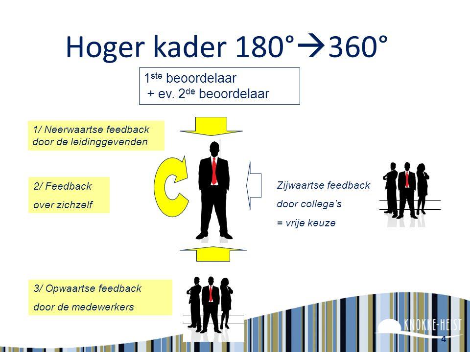 4 Hoger kader 180°  360° 1/ Neerwaartse feedback door de leidinggevenden 3/ Opwaartse feedback door de medewerkers 2/ Feedback over zichzelf Zijwaartse feedback door collega's = vrije keuze 1 ste beoordelaar + ev.