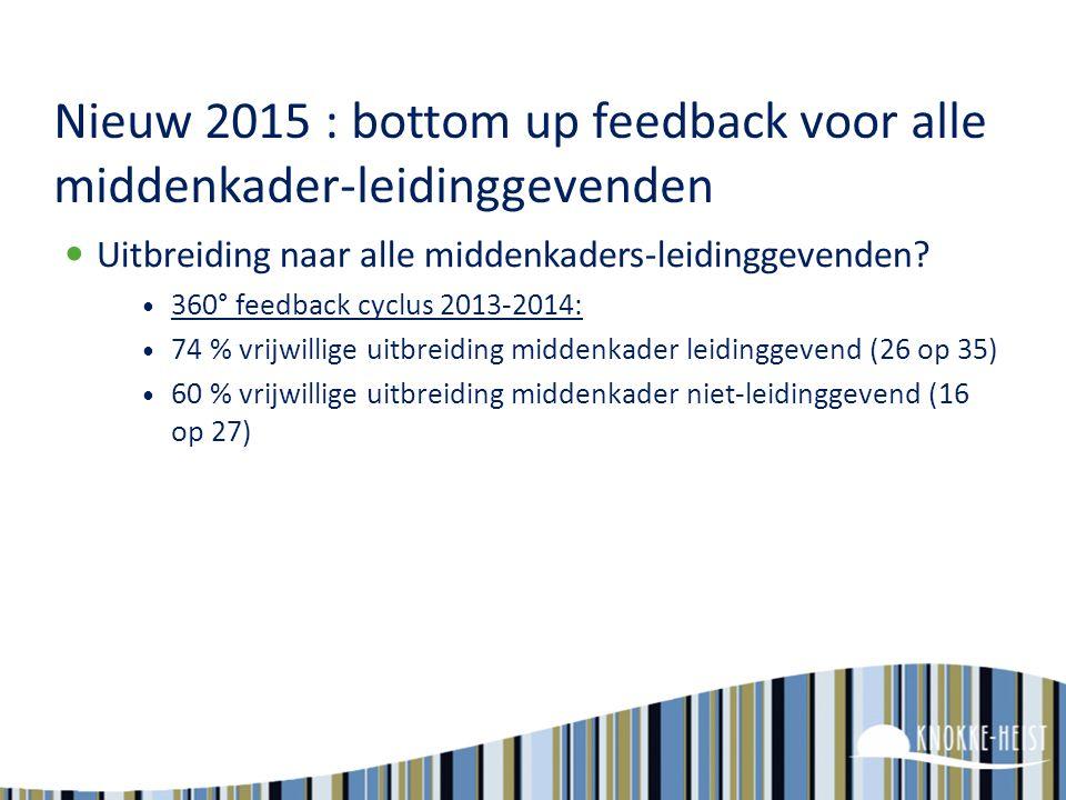 Nieuw 2015 : bottom up feedback voor alle middenkader-leidinggevenden Uitbreiding naar alle middenkaders-leidinggevenden.