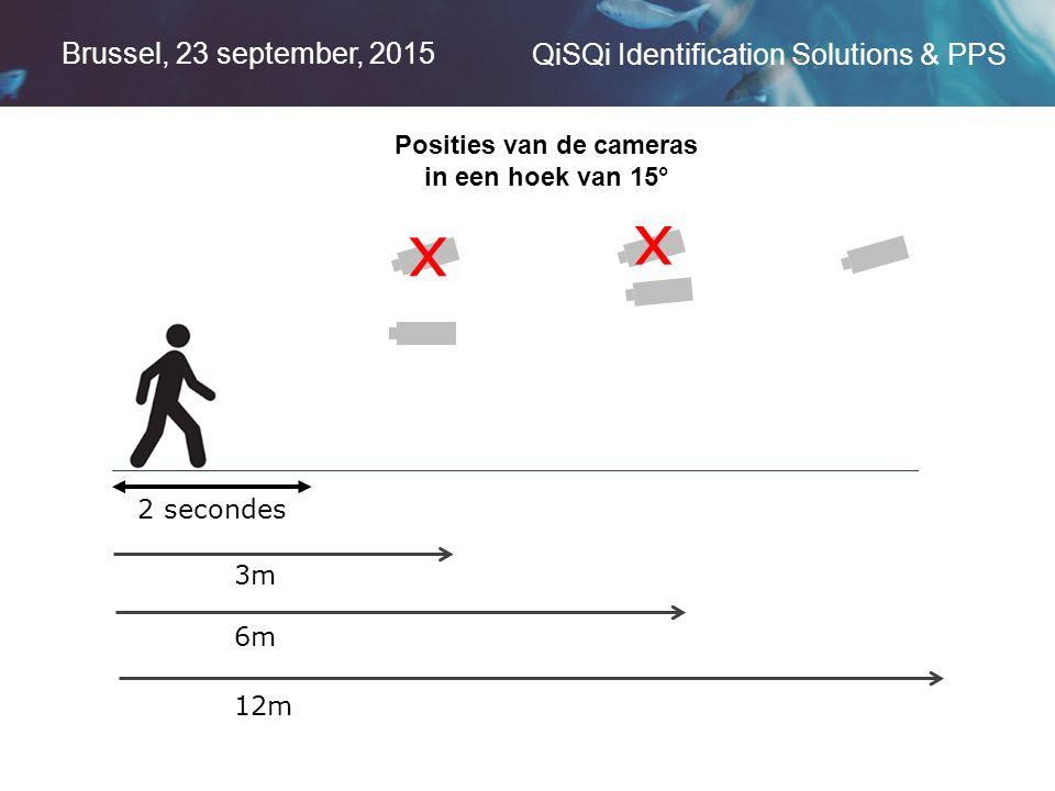 Brussel, 23 september, 2015 QiSQi Identification Solutions & PPS 2 secondes 3m 6m 12m Posities van de cameras in een hoek van 15° x x
