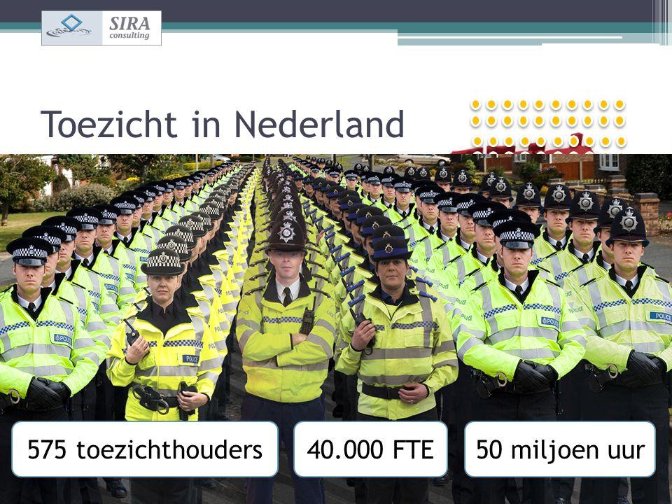 Toezicht in Nederland 10 Rijkstoezichthouders 40 Landelijke toezichthouders 12 Provincies 26 Waterschappen 26 GGD-regio's 26 Veiligheidsregio's 26 RUD