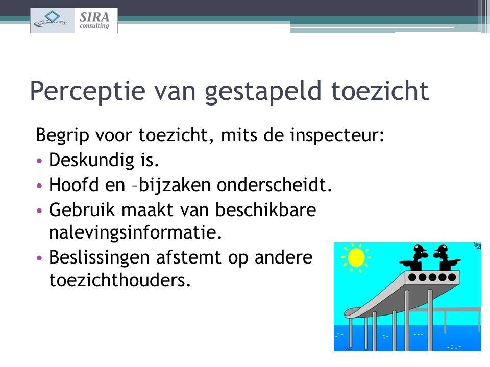 Perceptie van gestapeld toezicht Begrip voor toezicht, mits de inspecteur: Deskundig is. Hoofd en –bijzaken onderscheidt. Gebruik maakt van beschikbar