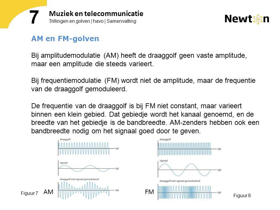 Trillingen en golven   havo   Samenvatting 7 Muziek en telecommunicatie AM en FM-golven Bij amplitudemodulatie (AM) heeft de draaggolf geen vaste amplitude, maar een amplitude die steeds varieert.