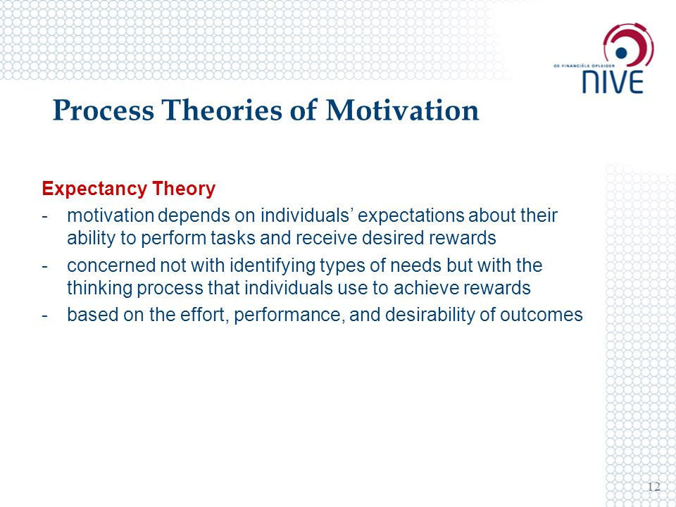 Process Theories of Motivation 12 Expectancy Theory -motivation depends on individuals' expectations about their ability to perform tasks and receive desired rewards -concerned not with identifying types of needs but with the thinking process that individuals use to achieve rewards -based on the effort, performance, and desirability of outcomes