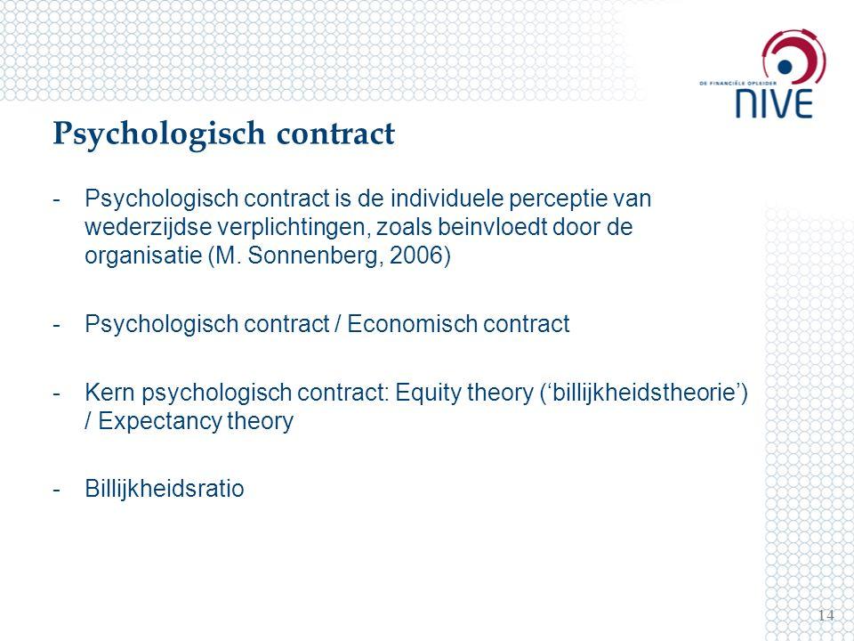 Psychologisch contract -Psychologisch contract is de individuele perceptie van wederzijdse verplichtingen, zoals beinvloedt door de organisatie (M.