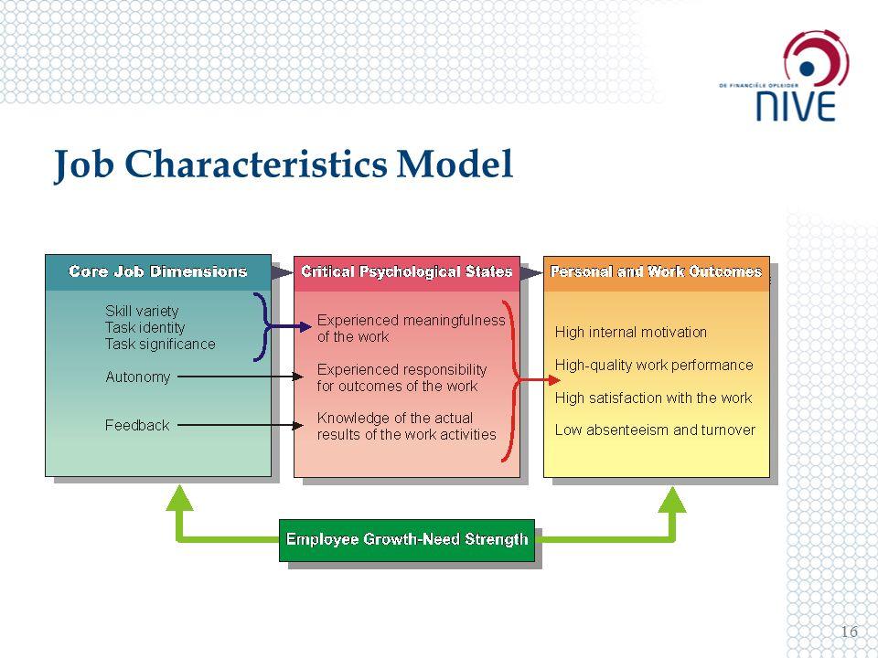 Job Characteristics Model 16