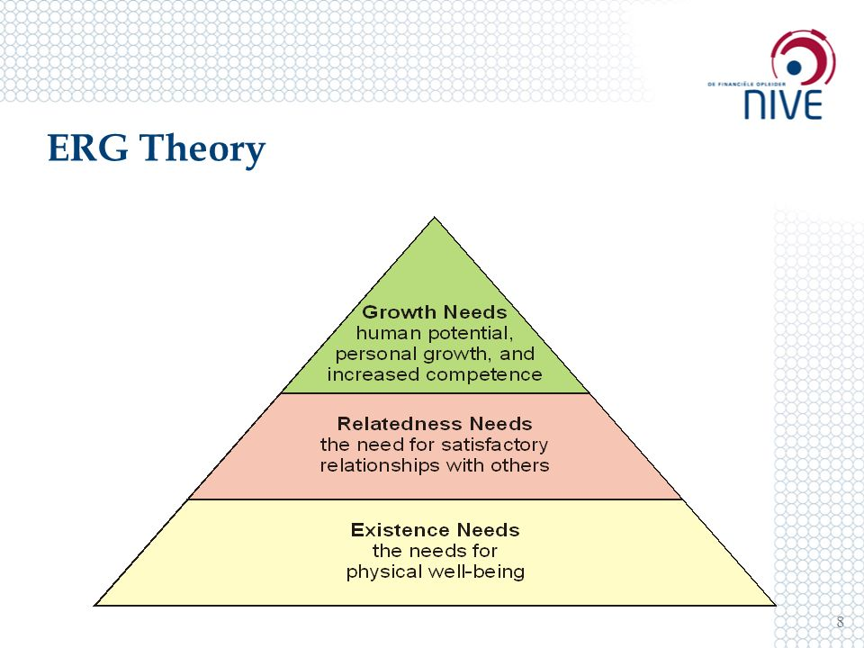 ERG Theory 8