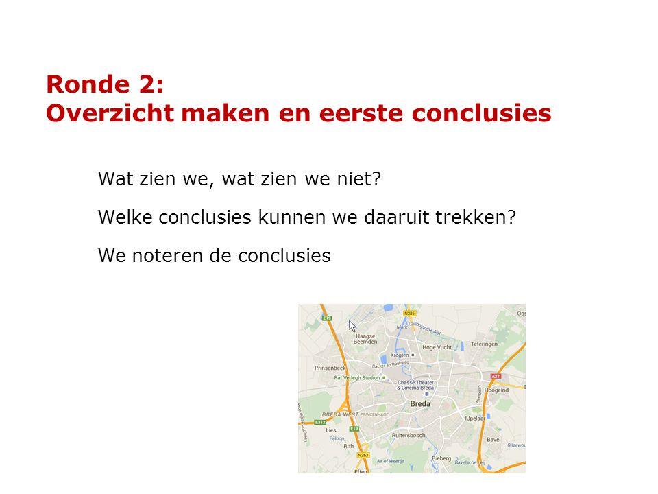 Het is 30 september 2020.Zet Breda Duurzaam op de Kaart is een geweldig succes geworden.