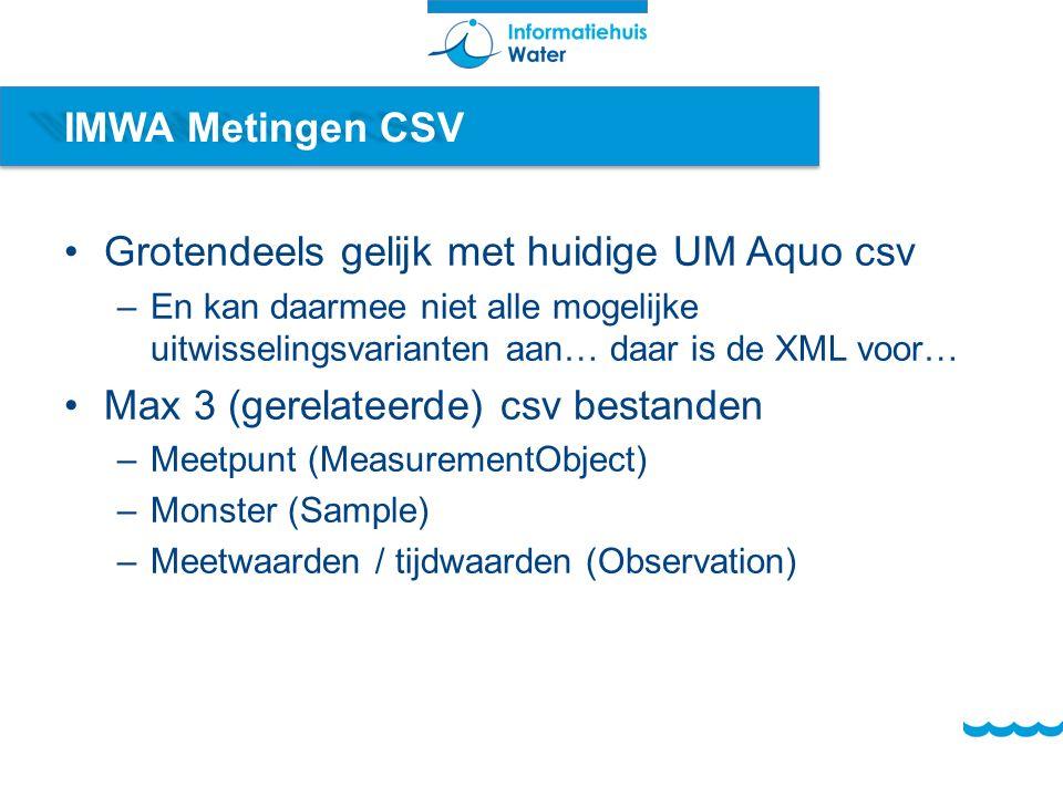 IMWA Metingen CSV Grotendeels gelijk met huidige UM Aquo csv –En kan daarmee niet alle mogelijke uitwisselingsvarianten aan… daar is de XML voor… Max 3 (gerelateerde) csv bestanden –Meetpunt (MeasurementObject) –Monster (Sample) –Meetwaarden / tijdwaarden (Observation)