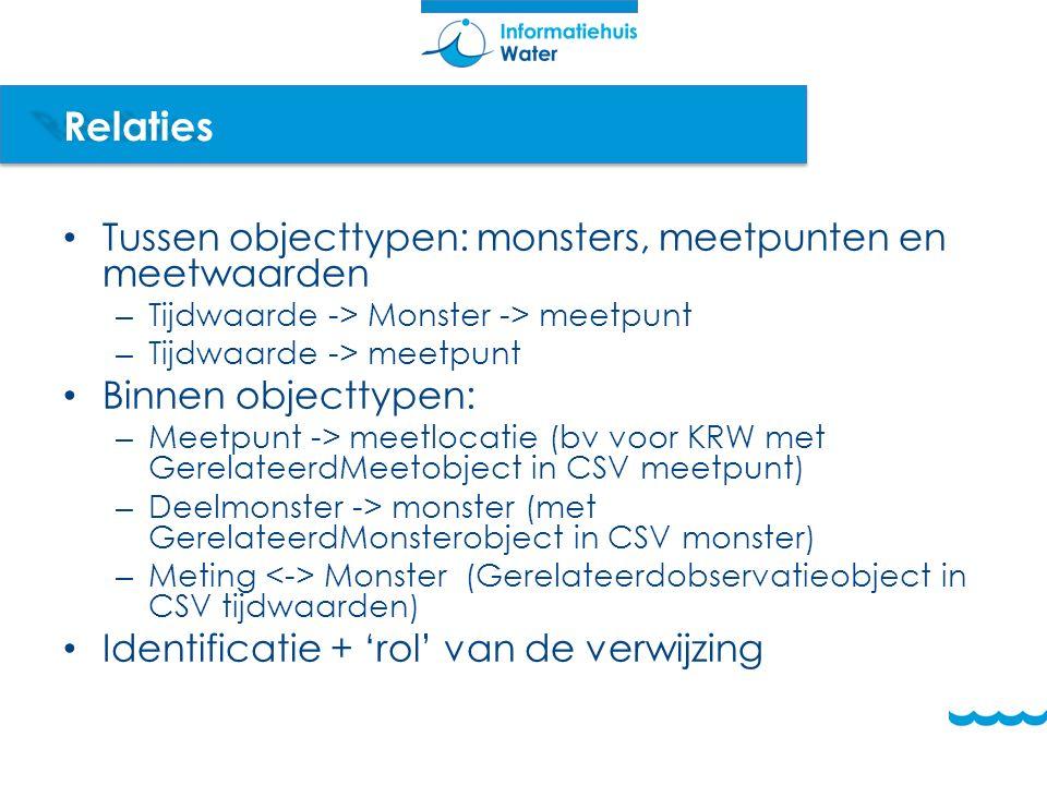 Relaties Tussen objecttypen: monsters, meetpunten en meetwaarden – Tijdwaarde -> Monster -> meetpunt – Tijdwaarde -> meetpunt Binnen objecttypen: – Meetpunt -> meetlocatie (bv voor KRW met GerelateerdMeetobject in CSV meetpunt) – Deelmonster -> monster (met GerelateerdMonsterobject in CSV monster) – Meting Monster (Gerelateerdobservatieobject in CSV tijdwaarden) Identificatie + 'rol' van de verwijzing