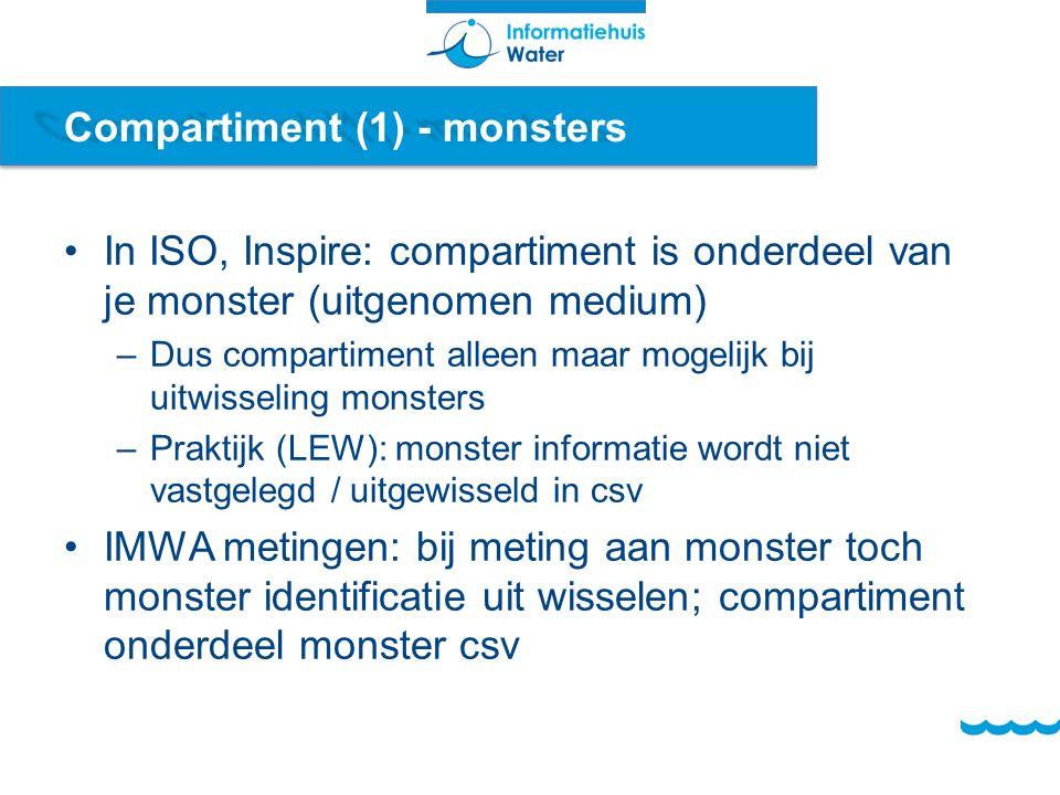 Compartiment (1) - monsters In ISO, Inspire: compartiment is onderdeel van je monster (uitgenomen medium) –Dus compartiment alleen maar mogelijk bij uitwisseling monsters –Praktijk (LEW): monster informatie wordt niet vastgelegd / uitgewisseld in csv IMWA metingen: bij meting aan monster toch monster identificatie uit wisselen; compartiment onderdeel monster csv