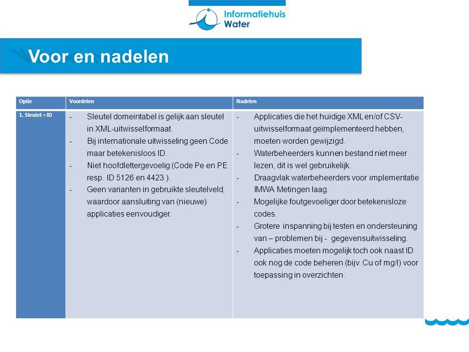 Voor en nadelen OptieVoordelenNadelen 1.