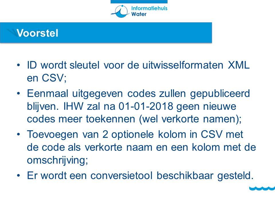 Voorstel ID wordt sleutel voor de uitwisselformaten XML en CSV; Eenmaal uitgegeven codes zullen gepubliceerd blijven.