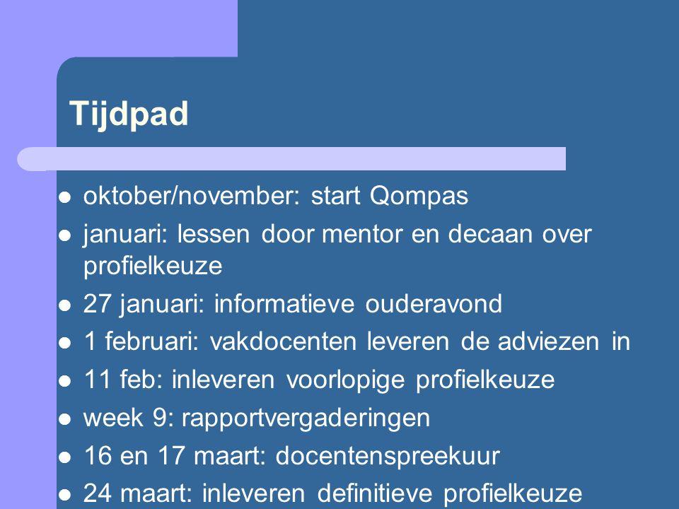 Tijdpad oktober/november: start Qompas januari: lessen door mentor en decaan over profielkeuze 27 januari: informatieve ouderavond 1 februari: vakdoce